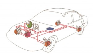 O fluido de freio deve ser trocado uma vez por ano ou a cada 10.000 Km