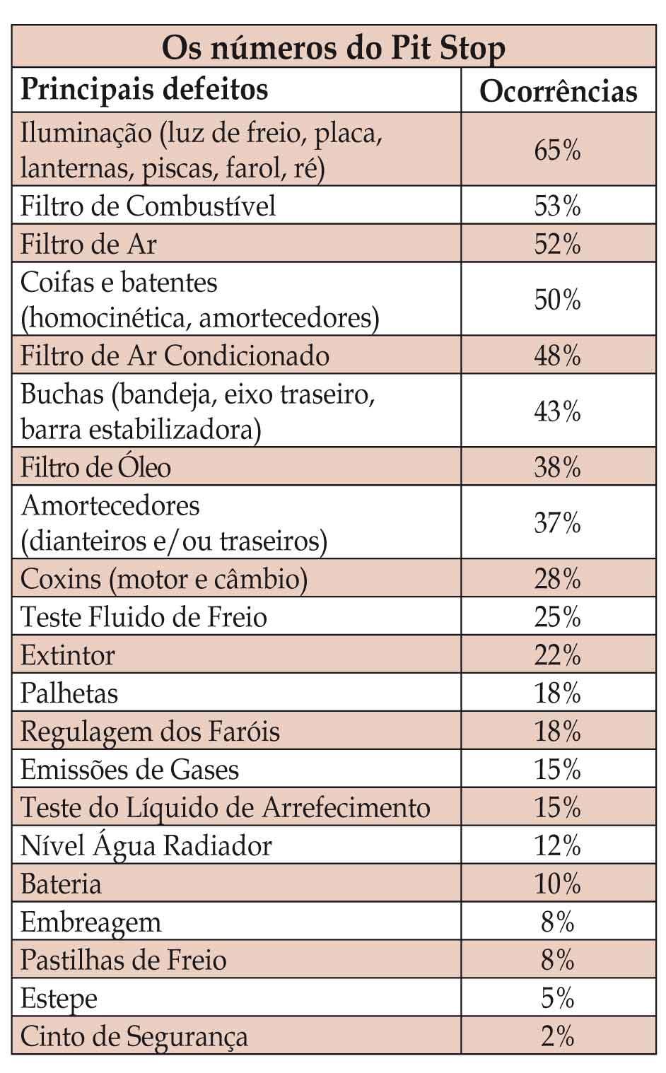 Manuten 231 227 O Preventiva Brasileiro Ainda N 227 O Cuida Direito
