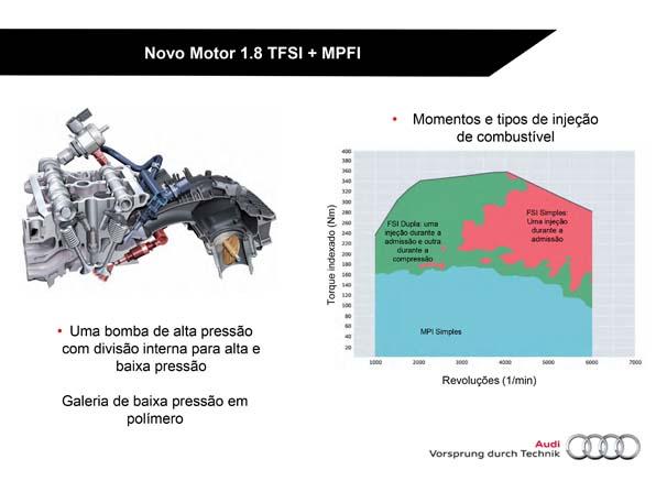 A bomba de alta pressão, com divisão interna para alta e baixa pressão, no motor 1.8 TFSI; à direita, gráfico do plano de injeção do primeiro motor 1.8 TFSI, de 2013, com identificação das injeções direta e indireta