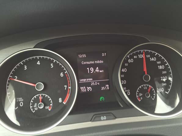 Após, consumo melhorou para 19,4 km/l, sob mesma condição de tráfego, aceleração e velocidade constante de 100 km/h